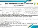 info-pemeliharaan-jaringan-pln-up3-sukoharjo-19-november-2020.jpg
