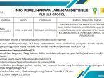 info-pemeliharaan-jaringan-pln-up3-sukoharjo-3-februari-2020.jpg