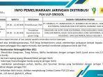 info-pemeliharaan-jaringan-pln-up3-sukoharjo-rabu-17-november-2020.jpg