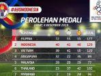 klasemen-medali-sea-games.jpg