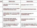 kunci-jawaban-buku-tematik-tema-6-kelas-6-halaman-47-48-49-dan-50b.jpg