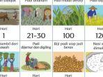 kunci-jawaban-kelas-4-tema-3-halaman-7-8-9-10-11-12-13-14-15-buku-tematik-subtema-1-pembelajaran-2.jpg