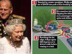pangeran-philip-suami-ratu-elizabeth-ii-mengalami-kecelakaan-kamis-1712019-sore.jpg