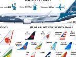 pesawat-boeing-737-max.jpg