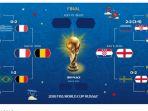 setelah-tanding-mati-matian-ini-empat-negara-semifinalis-piala-dunia-2018_20180708_085541.jpg