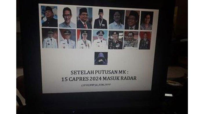 15 Tokoh yang Diprediksi Akan Bersaing di Pilpres 2024, Apakah Prabowo Masih Ikut?