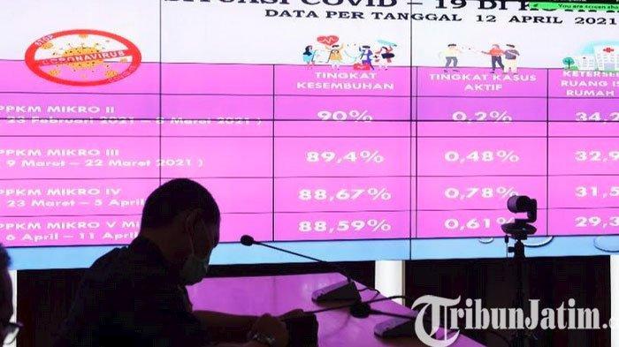Donor Plasma Konvalesen di Kota Kediri Mendapatkan 250 Kantong