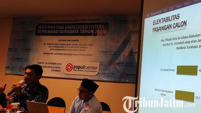 Survei Populi Center: Pendukung Jokowi Cenderung ke Eri Cahyadi, Prabowo ke Machfud Arifin