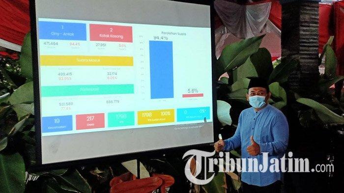 Hasil Pilkada Ngawi 2020, Pasangan OK Umumkan Kemenangan 94,4 Persen Versi Hitung Cepat Kesbangpol