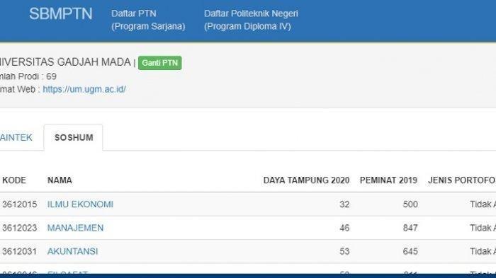 LOGIN Portal.ltmpt.ac.id Cek Daya Dampung SBMPTN 2020 dan Jumlah Pesaing, Berikut Caranya