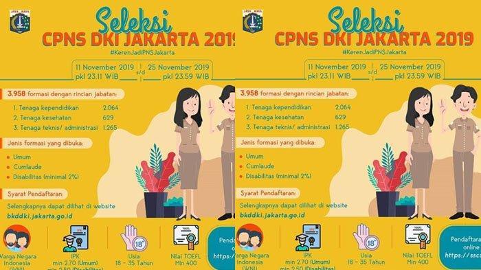 Pemprov DKI Jakarta Rilis Daftar Nama Peserta Lulus Tahap Sanggah CPNS 2019, Selengkapnya di Sini!