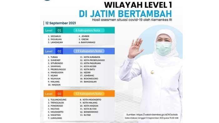 Daerah yang Masuk PPKM Level 1 di Jawa Timur Bertambah, Kini Jadi Enam, Ini Daftarnya!