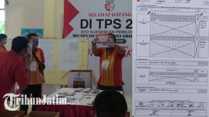 Hasil Pilkada Surabaya di TPS Eri Cahyadi: Paslon 1 Unggul Telak 171 Suara, MA-Mujiaman 85 Suara
