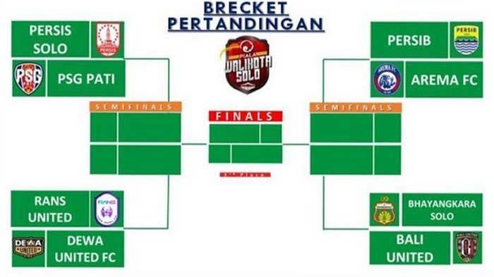 Arema FC Akan Hadapi Persib Bandung di Laga Perdananya, Berikut Jadwal Piala Wali Kota Solo 2021