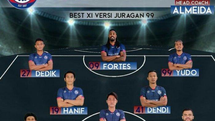 Inilah Starting XI Terbaik Arema FC Versi Juragan 99