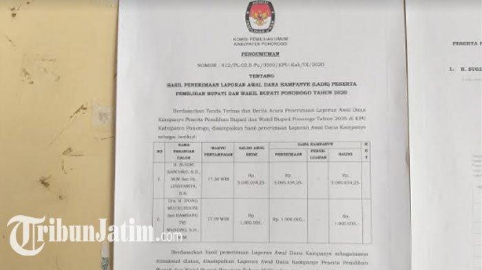 LADK Paslon Pilkada Ponorogo 2020 Sudah Diterima KPU: Sugiri Rp 5 Juta, Ipong Rp 1 Juta