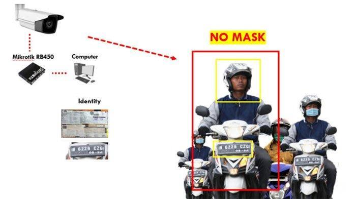Mahasiswa UB Bikin Smart CCTV Covid-19, Pendeteksi Pengendara Pelanggar Prokes