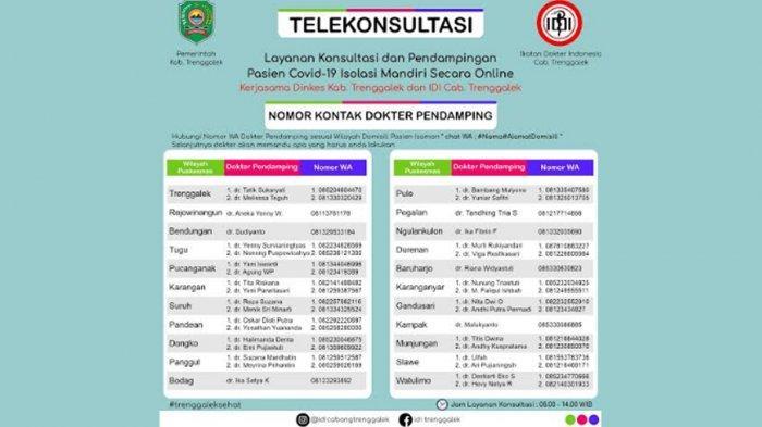 Nomor telepon dokter pendamping dari IDI Cabang Trenggalek untuk telekonsultasi pasien Covid-19 yang menjalani isolasi mandiri.