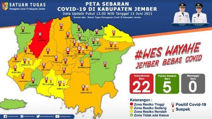 Kecamatan Tanggul Zona Merah, Hasil Tracing Klaster Keluarga: 18 Terkonfirmasi Positif Covid-19