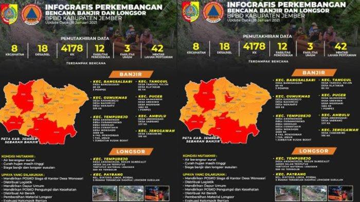 Dapur Umum Penanganan Banjir Jember Ditambah, PMI Buka di Balai Desa Andongrejo
