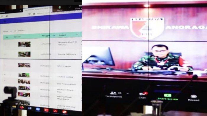 'SIGAP' Kota Kediri Diapresiasi Kasdam V Brawijaya, Maksimalkan Monitoring Perkembangan Covid-19