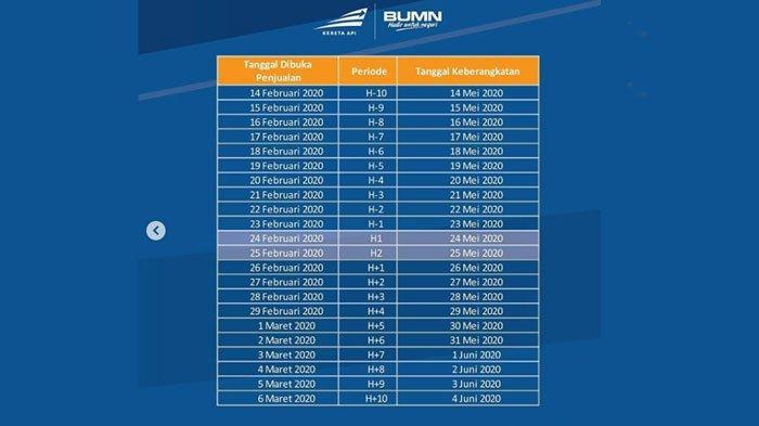 Tiket KA Lebaran 2020 Sudah Bisa Dipesan Mulai 14 Februari, Beli di Web, KAI Access hingga Indomaret