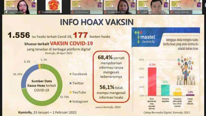 Ubaya Gandeng Penerbit Erlangga Edukasi Masyarakat Kenali Fakta dan Hoaks Seputar Vaksin Covid-19