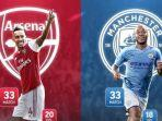 live-streaming-mola-tv-net-tv-arsenal-vs-manchester-city-liga-inggris-link-ada-di-sini.jpg