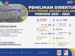 pemilihan-direktur-2021-2025-polinema.jpg