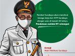 pemkot-surabaya-buat-rekrutmen-via-rt.jpg