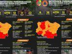 poster-pemutakhiran-data-bencana-oleh-bpbd-jember.jpg
