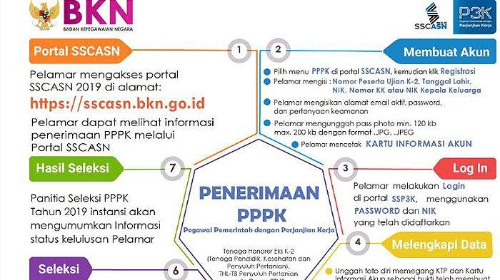 5 Dokumen yang Perlu Disiapkan Jika Penerimaan CPNS dan PPPK 2019 Dibuka