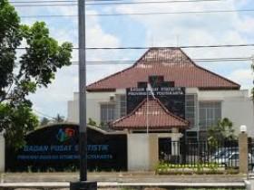 Lebaran Tahun Ini Tak mampu Mengerek Inflasi di Yogyakarta