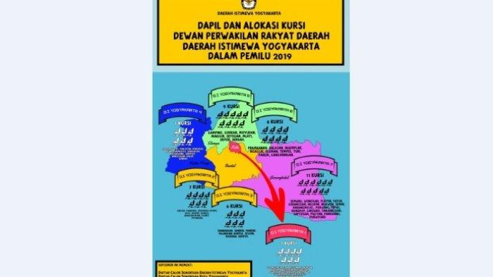Berikut Pembagian Daerah Pemilihan  dan Alokasi Kursi DPRD DIY Dalam Pemilu 2019