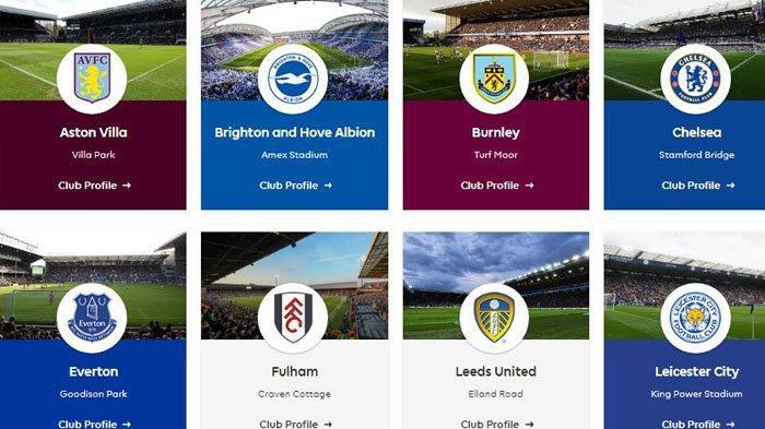 Bursa Transfer Pemain Liga Inggris terus berjalan hingga Februari 2021.