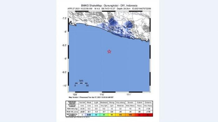 BREAKING NEWS : Gempa Bumi Bermagnitudo 4.6 Guncang Kabupaten Gunungkidul