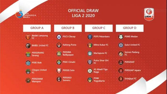 BREAKING NEWS Hasil Drawing Liga 2 2020 : PSIM Yogyakarta Tergabung di Grup C