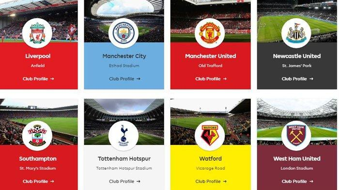 Klub-klub Liga Inggris 2021/2022