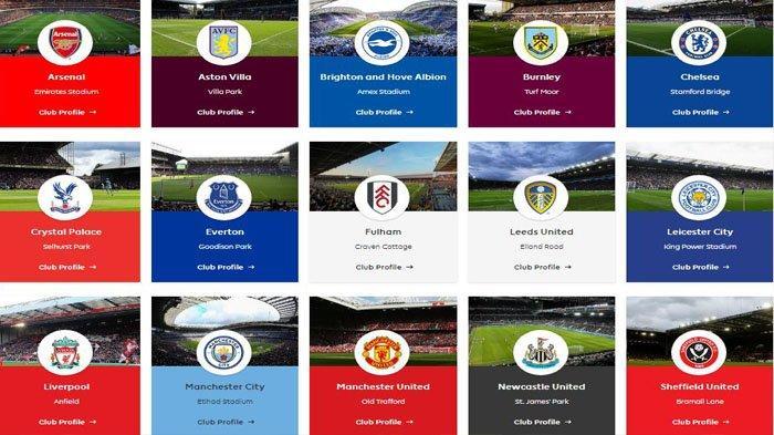 UPDATE Akhir Pekan Transfer Pemain Masuk-Keluar Liga Inggris 2021, Liverpool, MU, Chelsea