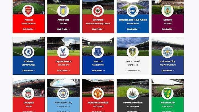 Bursa Transfer LIGA INGGRIS Terkini Pemain Arsenal, Watford, Chelsea, Liverpool, MU