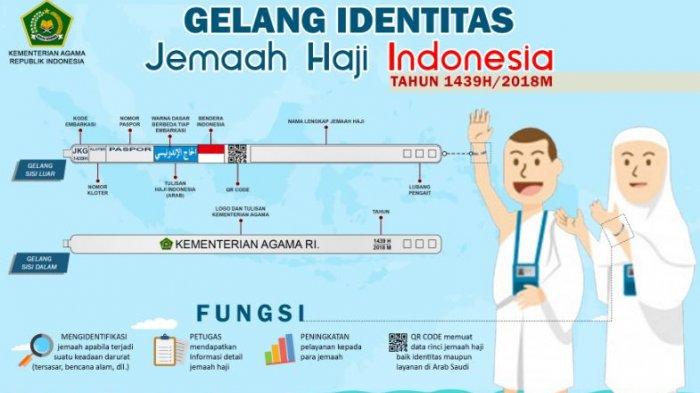 Cara Cek Daftar Tunggu Berangkat Ibadah Haji via Haji.kemenag.go.id