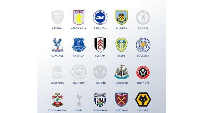 Petinggi Chelsea, MU, Liverpool, Man City, Tottenham, Arsenal Ditekan Klub Premier League