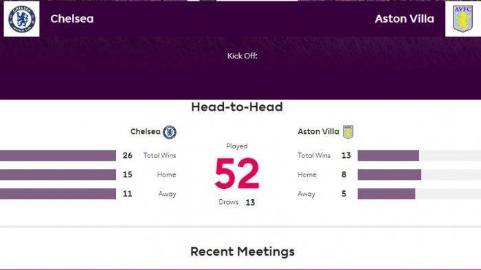 Chelsea vs Aston Villa Premier League Matchweek 4, Prediksi Lini Depan The Blues
