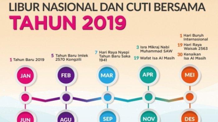 Hari Idul Fitri 2019 Jatuh di Juni, Daftar Hari Libur Tahun 2019