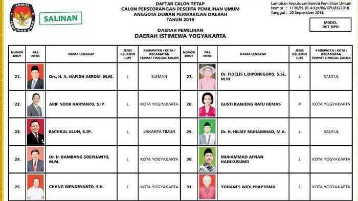 Daftar Caleg Lolos DPR dan DPD RI Dapil DI Yogyakarta Hasil Penghitungan Suara KPU DIY