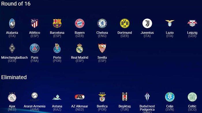 Klub Peserta Liga Champions