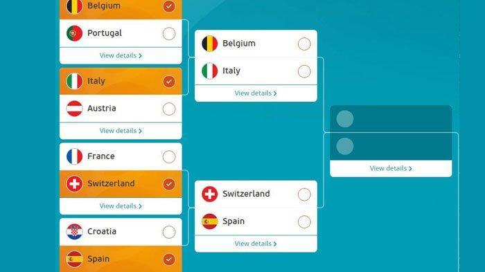 Hasil Pertandingan Euro 2020 Tadi Malam, Enam Tim Lolos Perempat Final