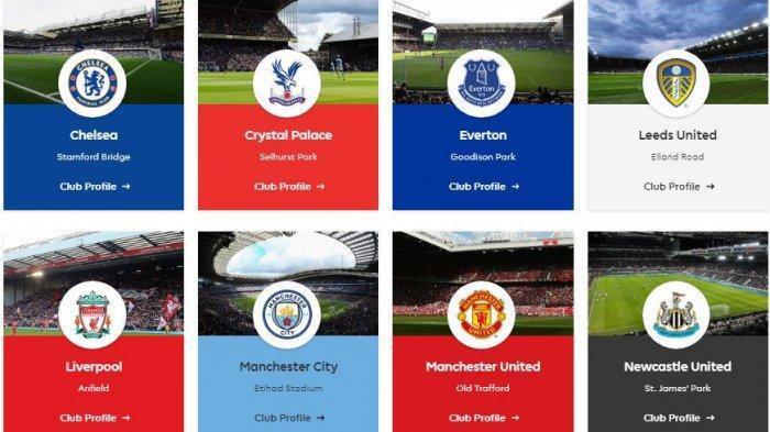 Bursa Transfer Pemain Masuk Keluar Liga Inggris, Aston Villa, Arsenal, West Ham United