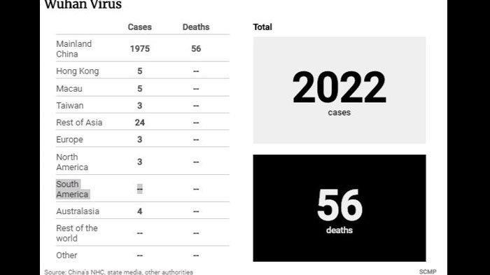 CORONAVIRUS Menyerang, Jumlah Korban Meninggal Bertambah, Amerika, Prancis, Rusia Tarik Warganya