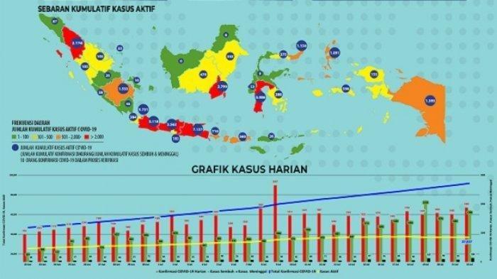 Data Virus Corona Update Terbaru Peta Sebaran Covid 19 Di Yogyakarta Jatim Bali Nusa Tenggara Tribun Jogja